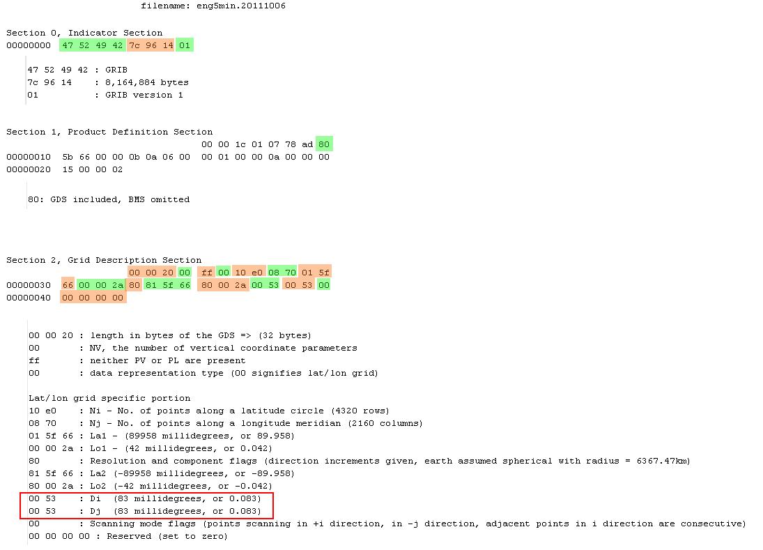 4287 (grib1 & grib2 : pixel size precision introduces error