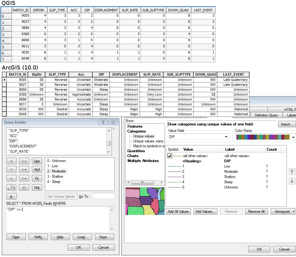 shows attributes from QGIS and ArcGIS