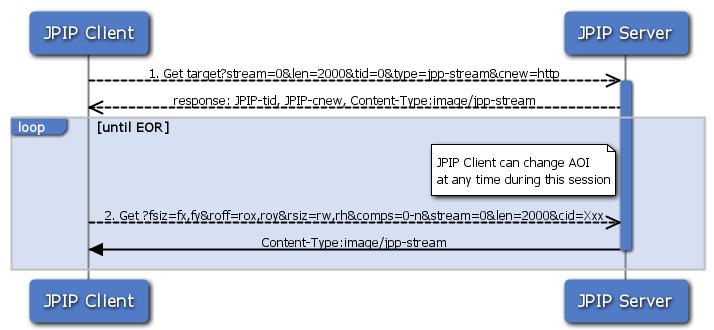 rfc24_progressive_data_support – GDAL