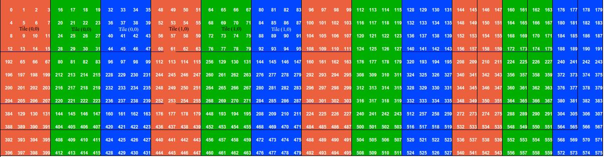 rfc45_virtualmem – GDAL