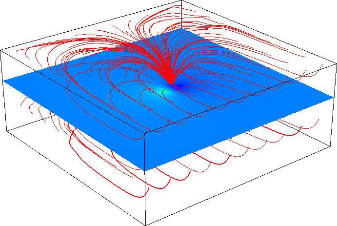 flowlines of artificially created vector field