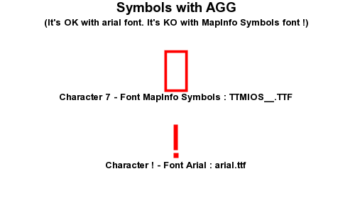 2398 Agg Does Not Render Text Or Truetype Symbols Using Character